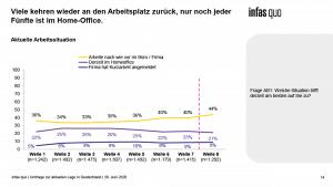 Chart aus dem Krisentracking von infass quo Welle 8